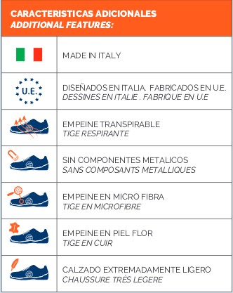 Características adicionales calzado sparco teamwork