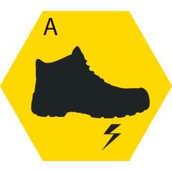 calzado antiestatico